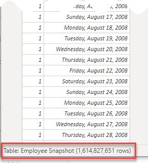 1.6 Billion row snapshot table